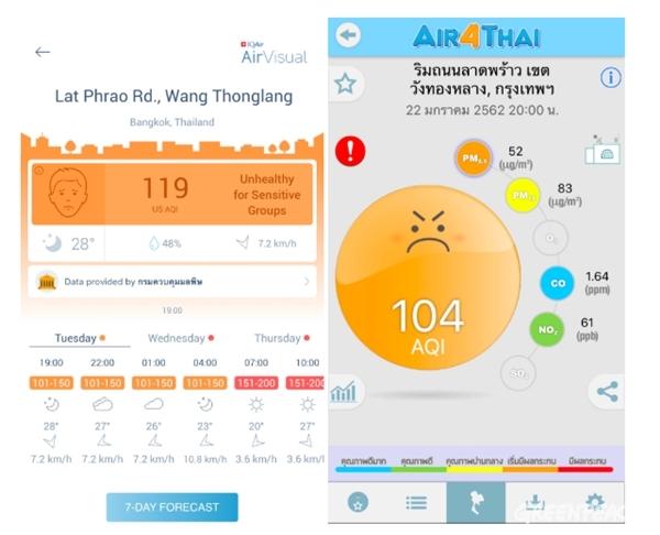 ทำไมสถานีตรวจวัดคุณภาพอากาศถึงแสดงค่าไม่เหมือนกัน